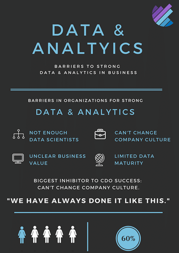2018 Data & Analytics