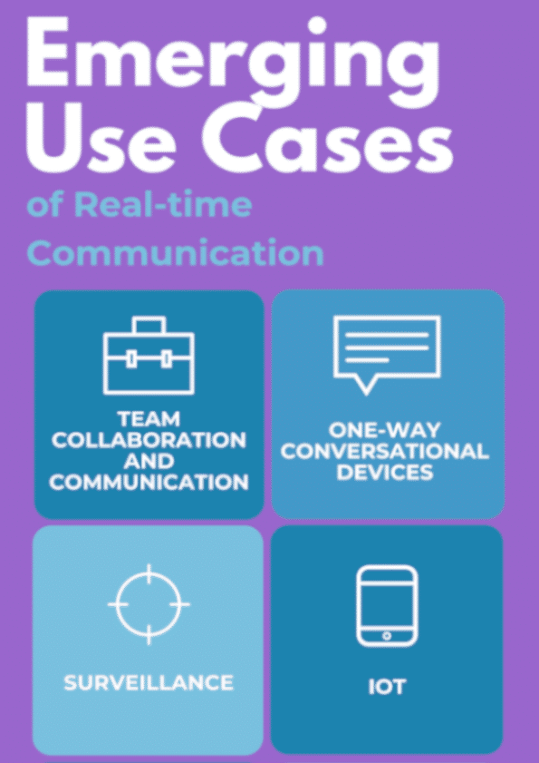 Don't Miss these Rising, Compelling Use Cases of Real-time Communications