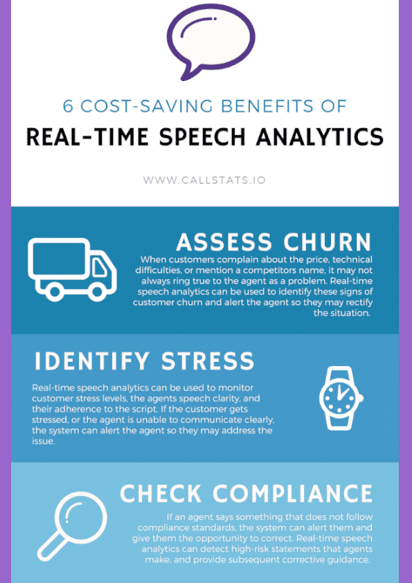 6 Cost Saving Benefits of Real-time Speech Analytics