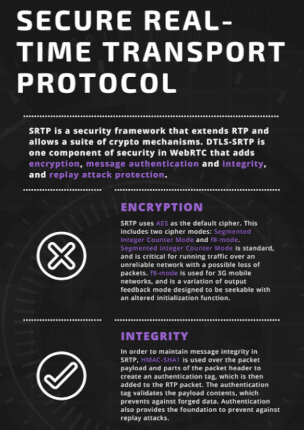 The Fun and User-Friendly Guide to the Secure Real-time Transport Protocol