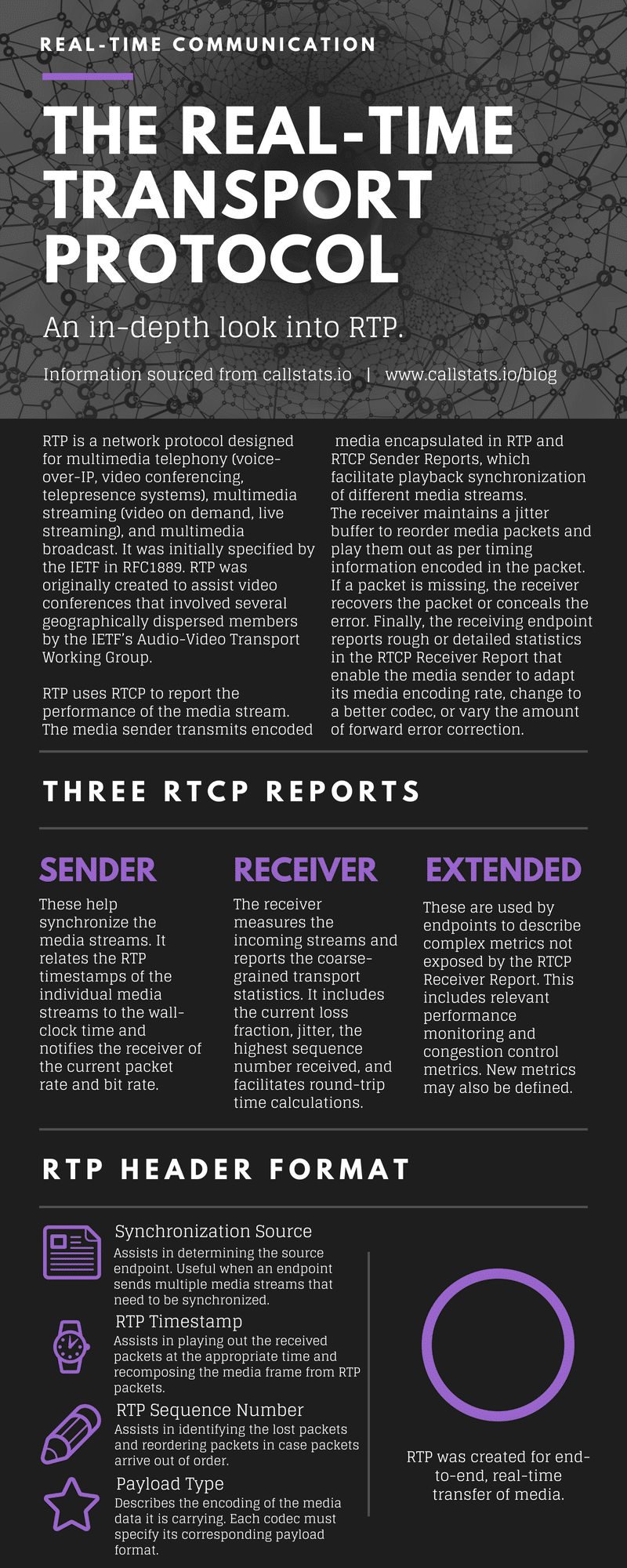 The Real-time Transport Protocol Infographic