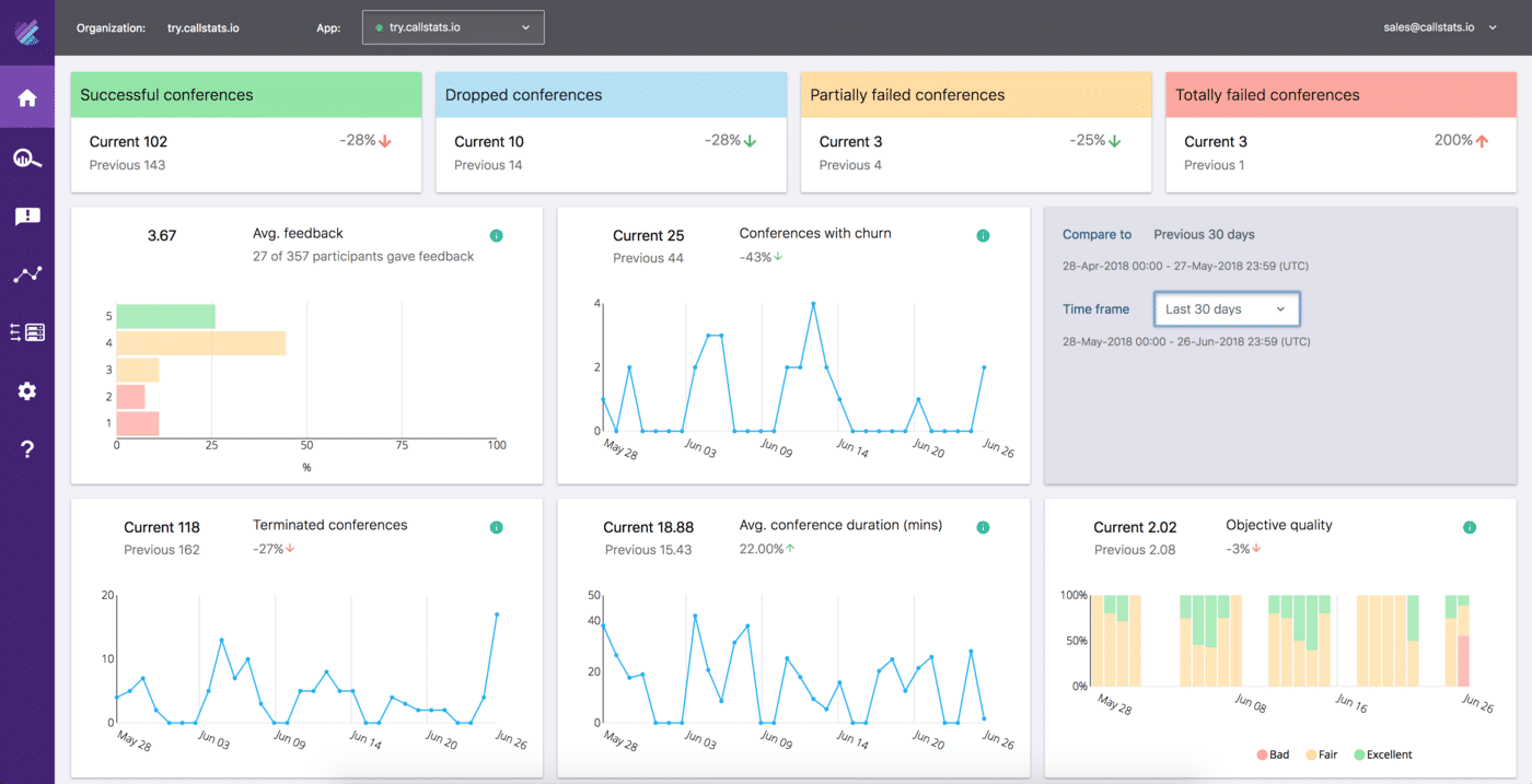 Brand new and completely redesigned callstats.io homepage