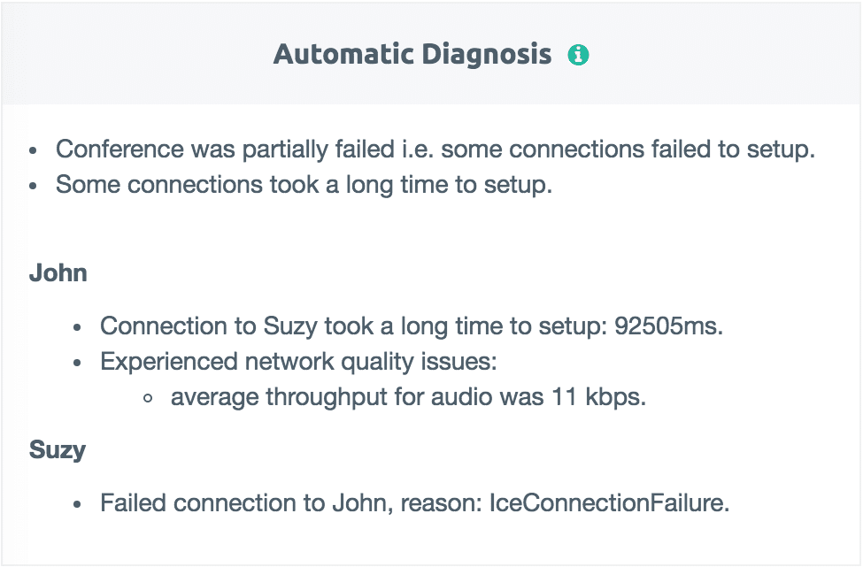 Automatic diagnostics explaining what happened in the conference